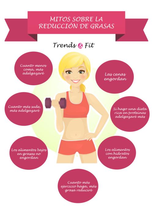Ok mitos para la reducción de grasa en blog de nutrición noti